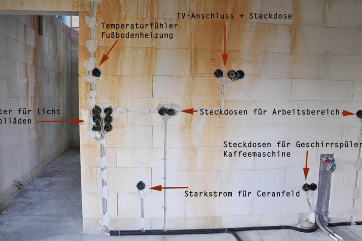 Die Hohe Von Steckdosen Und Schaltern Bei Der Elektroinstallation Elektroinstallation Kucheninstallation Elektroinstallation Haus