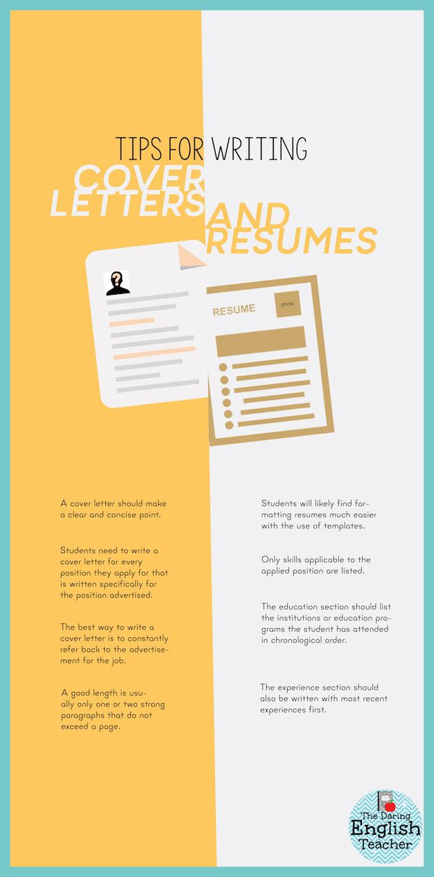 How To Write A Cover Page Teaching Students Cover Letter And Resume Writing  Making A .