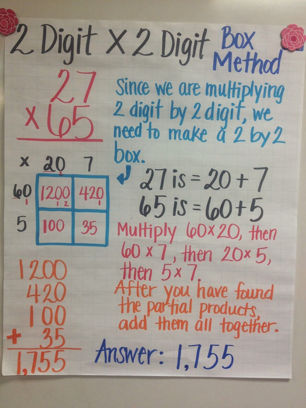 Printables 2 Digit Division Anchor Chart we finally began 2 digit by multiplication this week the multiple anchor charts