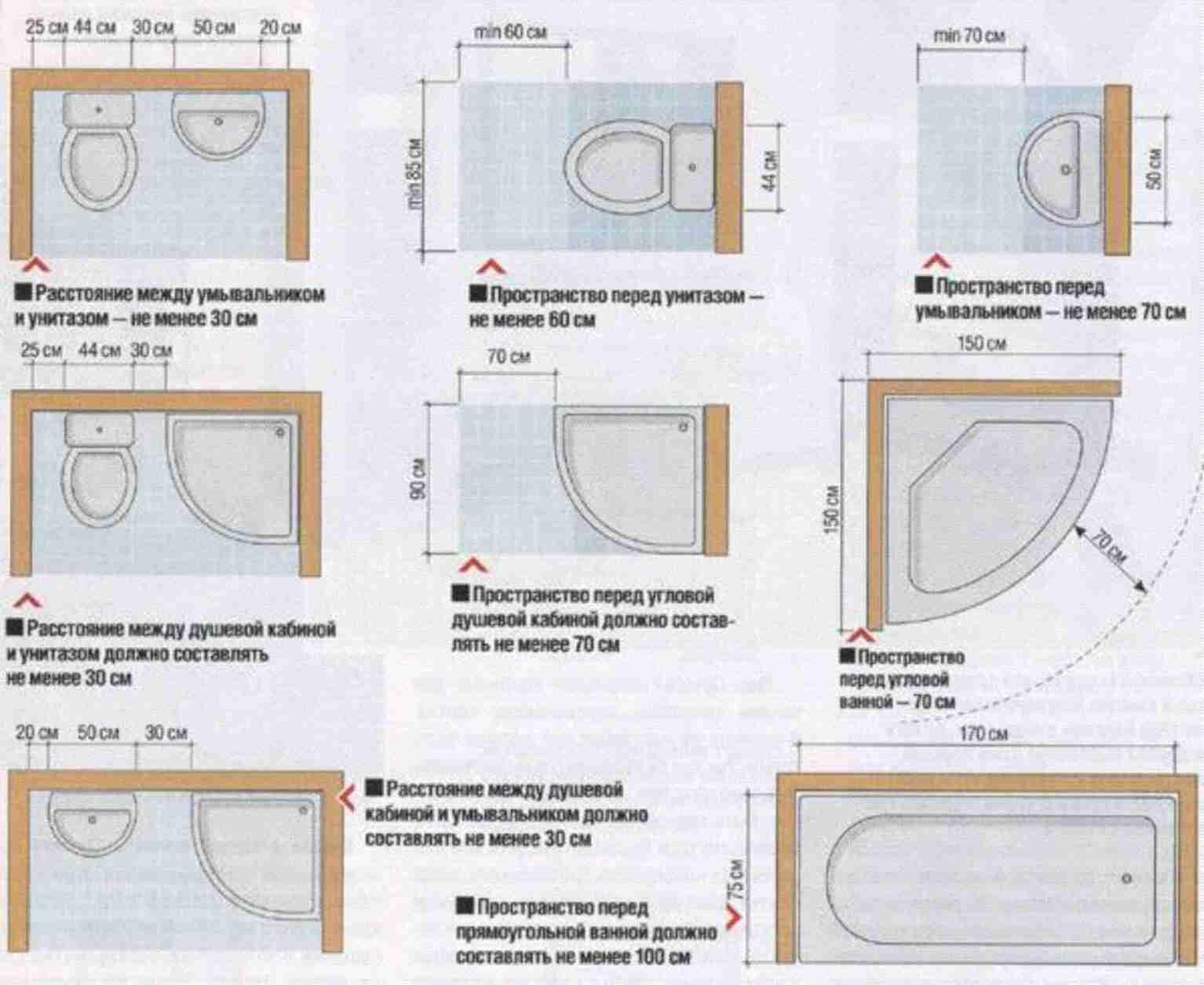 душ и туалет оптимальные размеры: 20 тыс изображений ...