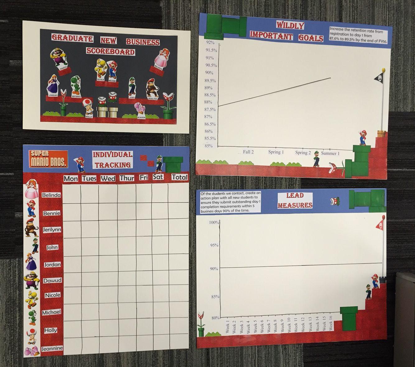 My Team Dx Scoreboard  Work Stuff    Teaching Ideas