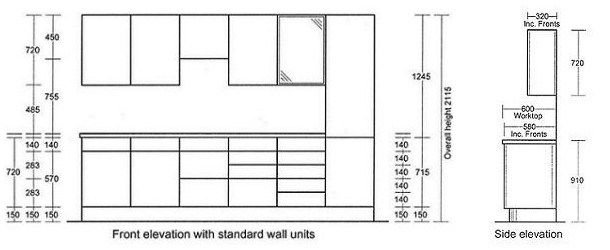 Dimensions Of Upper Kitchen Cabinets