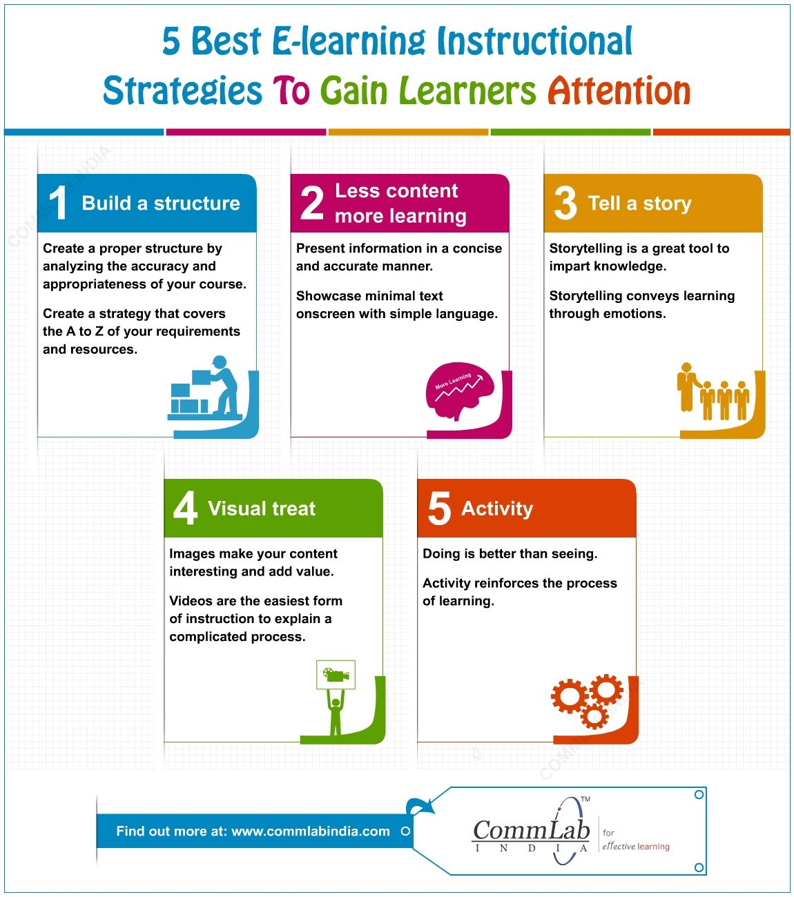 5 Proven Instructional Strategies To Gain Learners Attention An Infographic