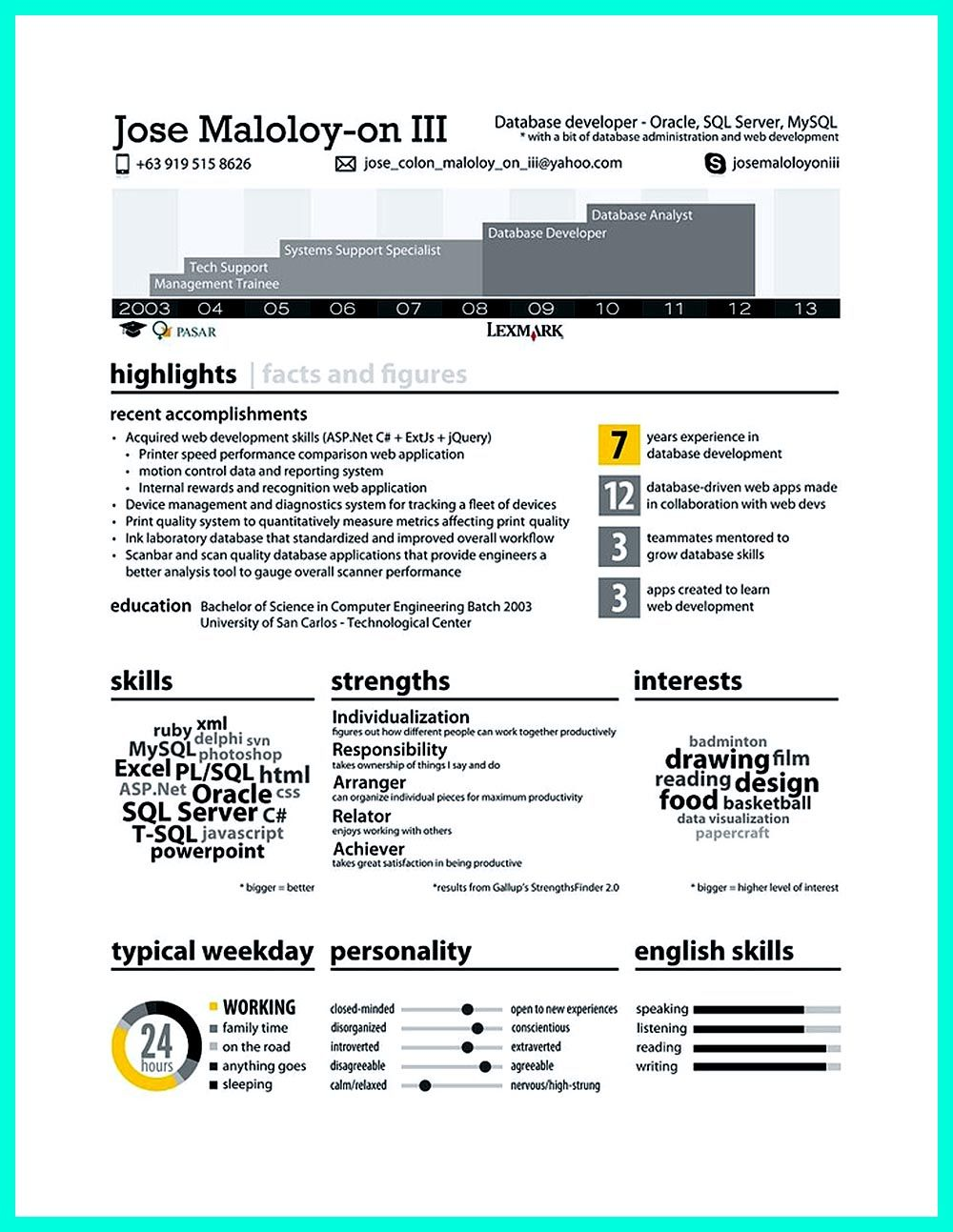 Database Developer Resume Here Can Be Used By Professionals To Prove Their Skills And Track Record So They Will Get Applied Easily In This Resume Da Oracle