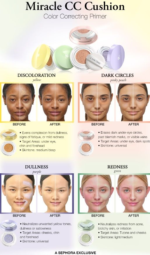 Now That You Know Which Corrector Color Your Skin Needs Need To Decide Form Prefer Depending On The Of