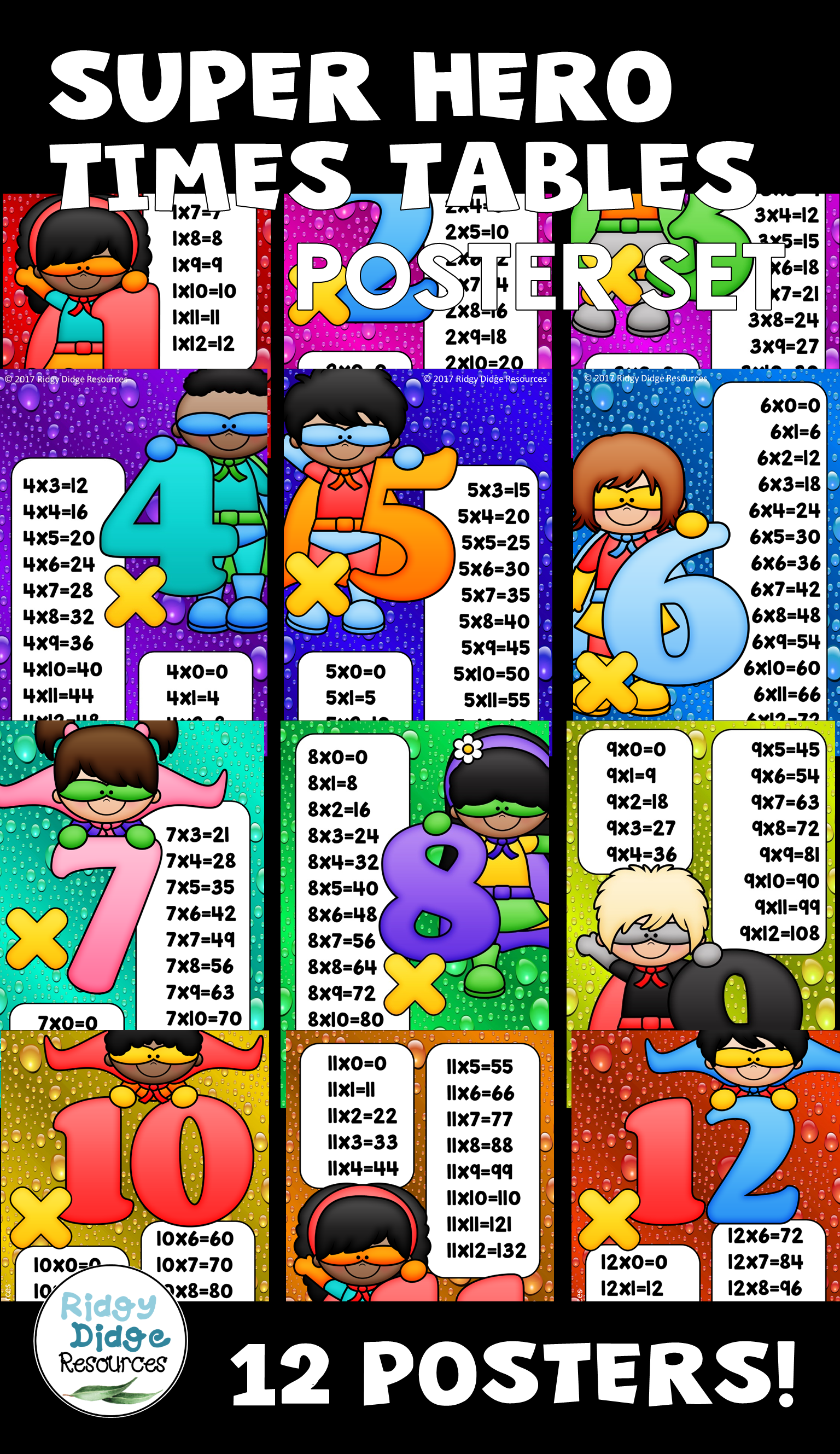 Times Tables Posters Super Hero Themed
