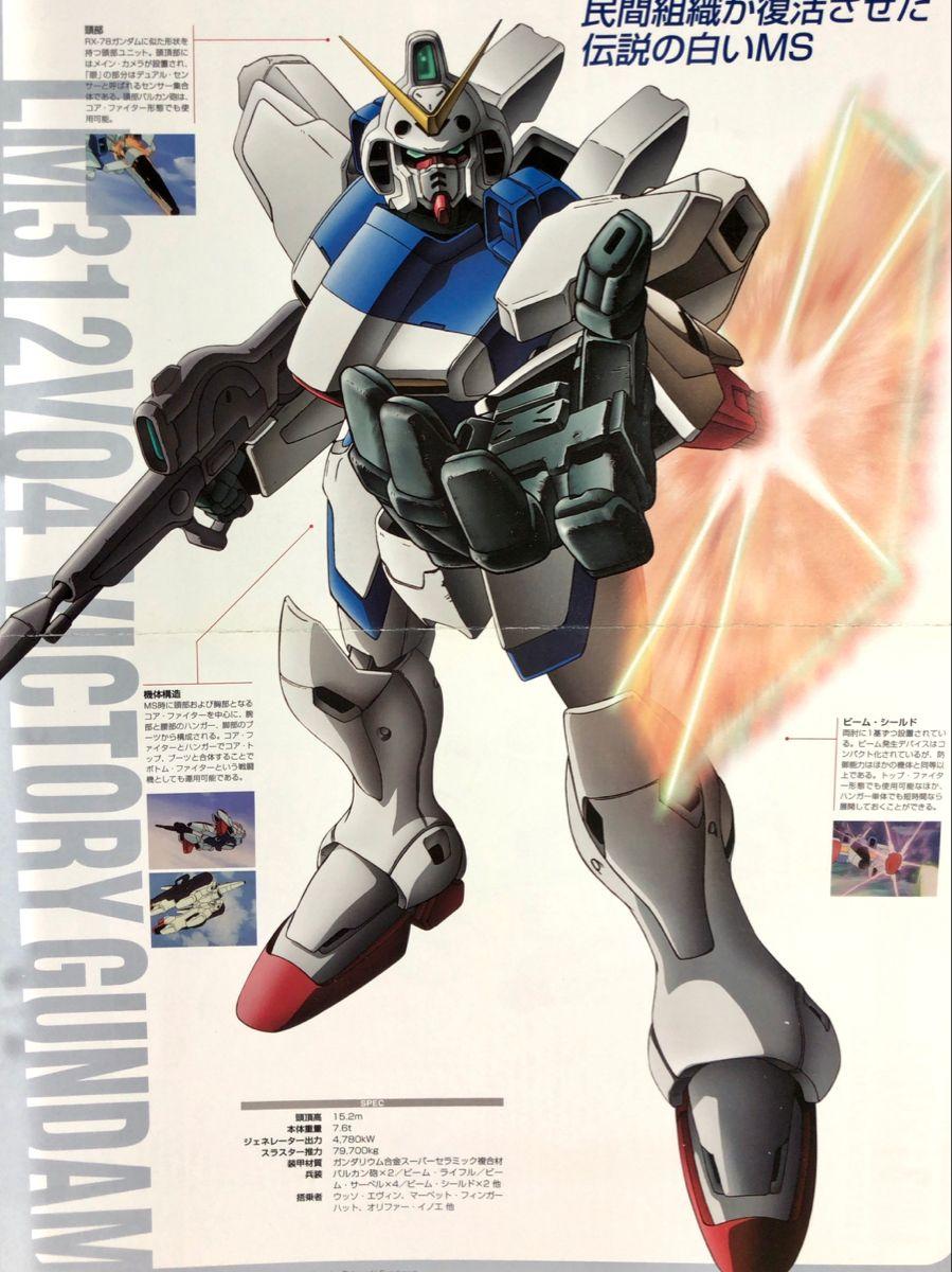 victory GUNDAM【2020】 ガンダム