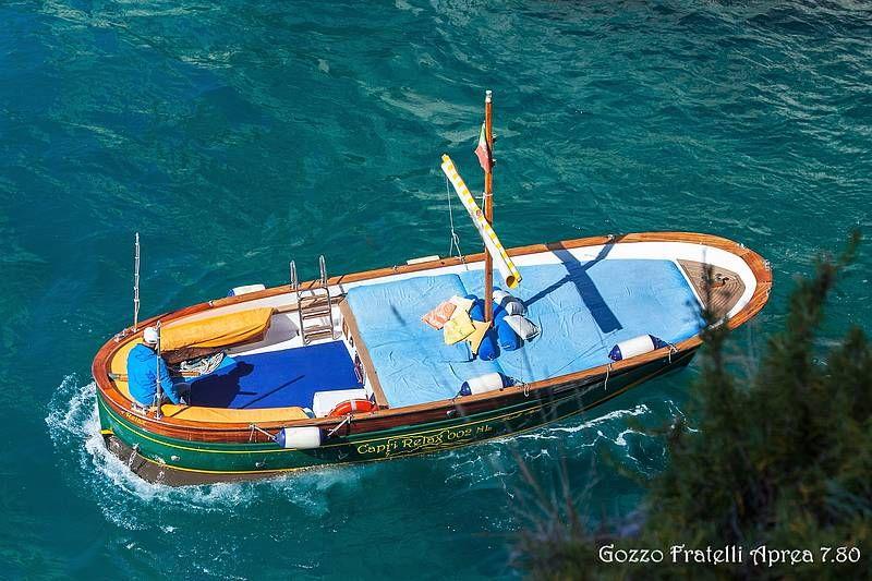 Boat panosundaki Pin