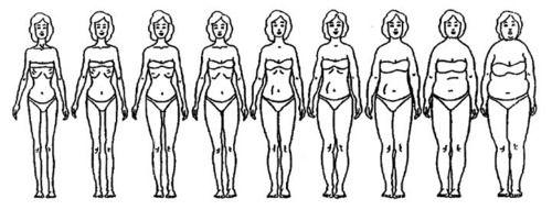 los cuerpos
