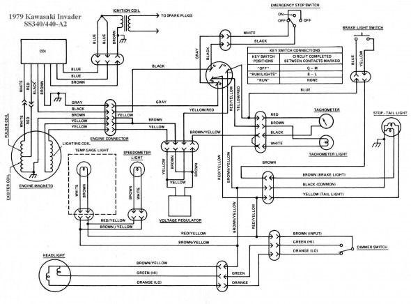 Kawasaki Klf Wiring Diagram Diagram Diagram, Wire