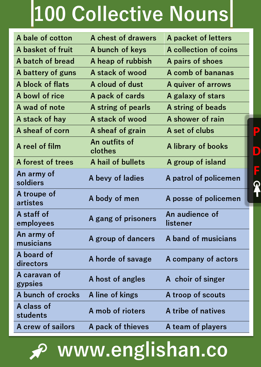 Collective Nouns of Thing, Animals and Persons with