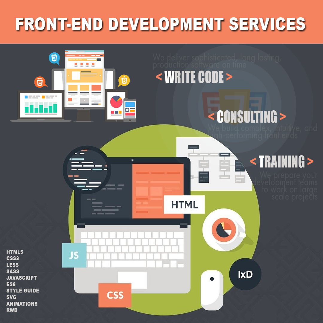 Our professional FRONTEND team will meet all your