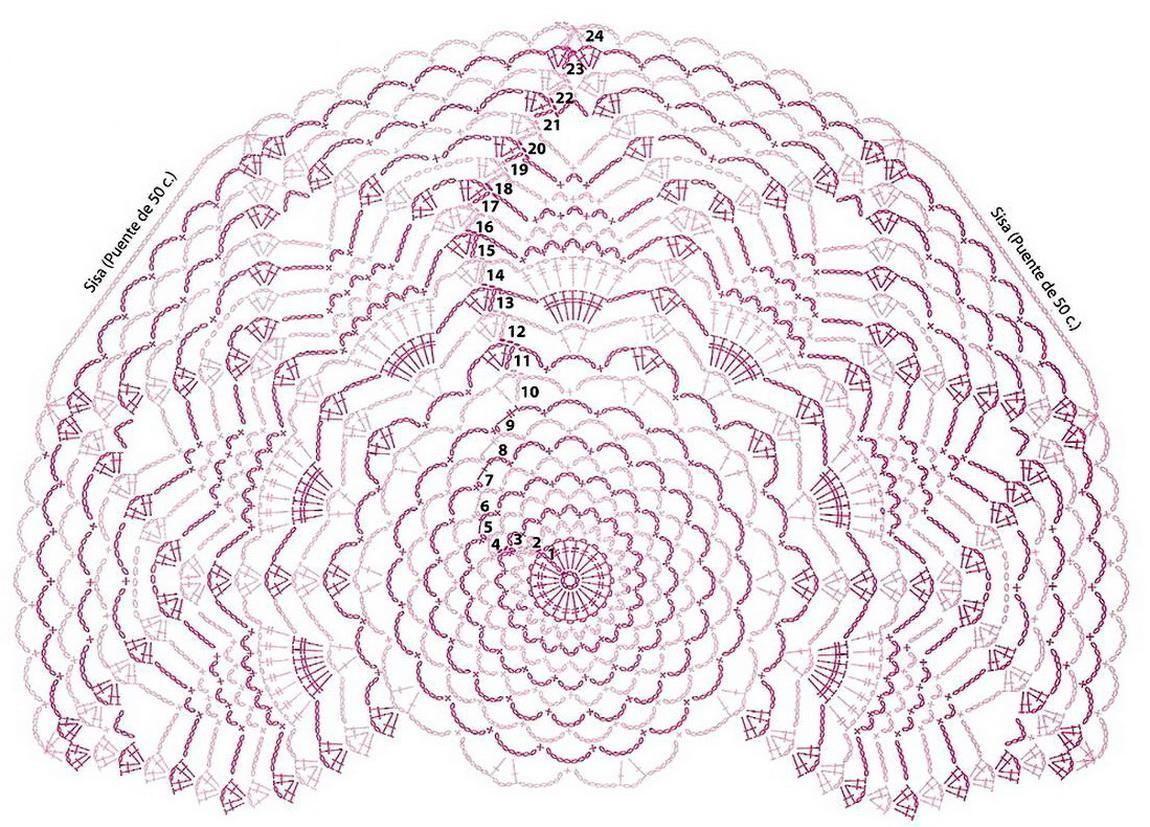 Crochet Sweater: Lace Cardigan - Crochet Vest pattern   things to ...