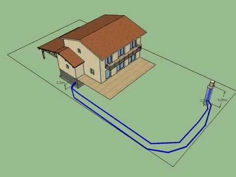 Earth Tubes As Heat Exchanger For Geothermal Ventilation Ac Cooling And Heating Passive House Youtube Geothermal Heat Exchanger Air Ventilation