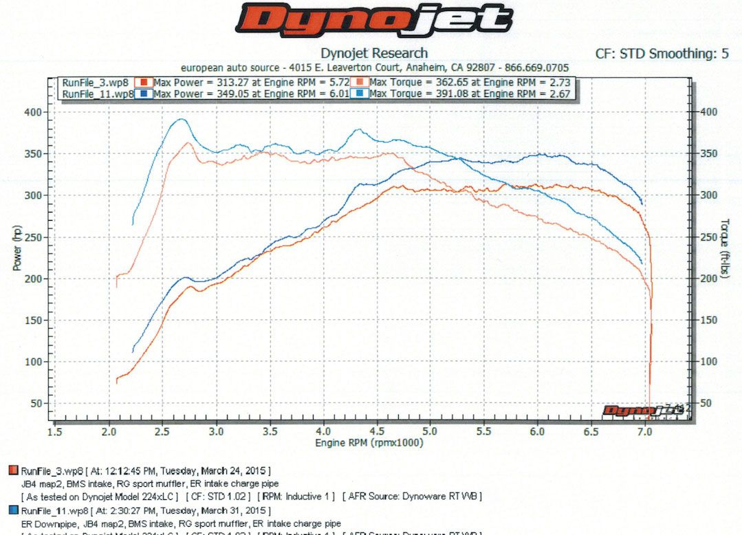 Evolution Racewerks 2014-UP BMW N55 F15 F16 X5 X6 | 2015-UP