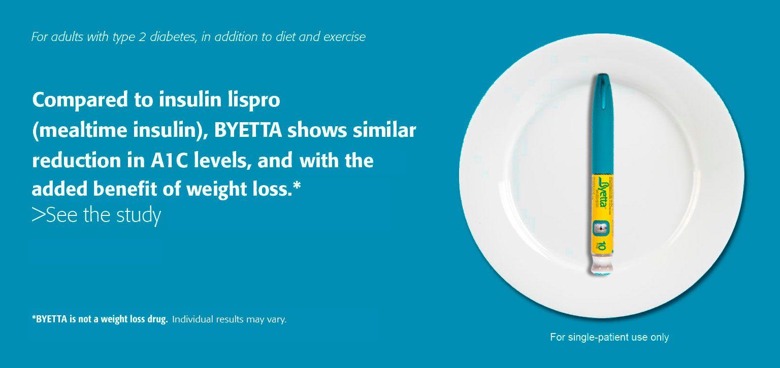 Type 2 Diabetes Medication Byetta Exenatide Injection