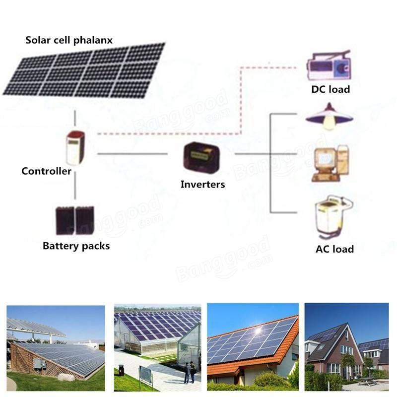 Elfeland 18V 100W Panel Solar Panels Solarpanel Solamodul Semi-flexible Mono