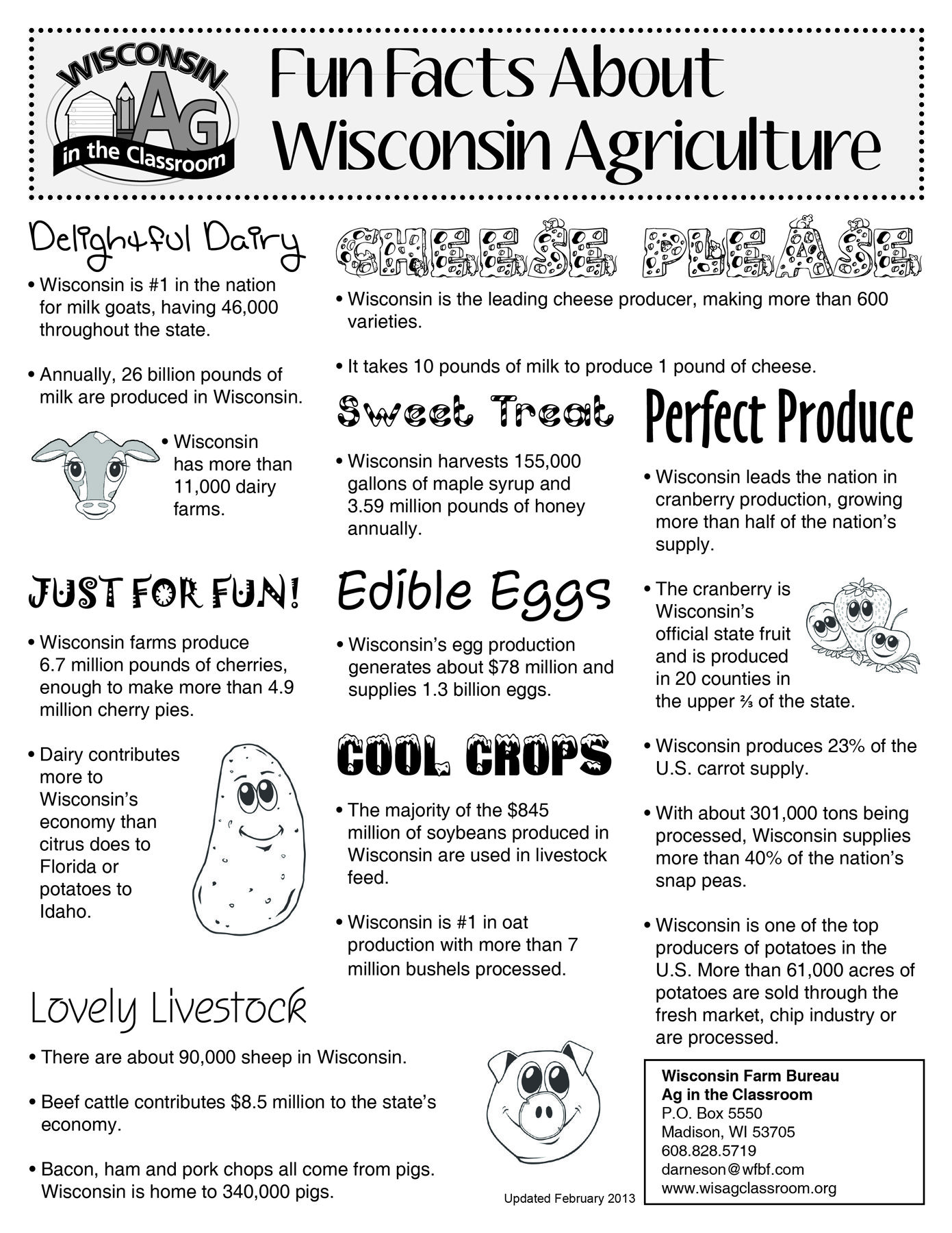 Fun Facts About Wisconsin Agriculture