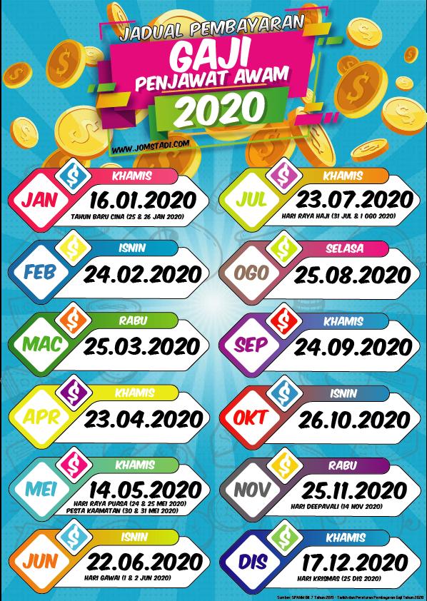 Jadual Gaji Penjawat Awam Malaysia 2020 In 2020 Business Planning Malaysia How To Plan