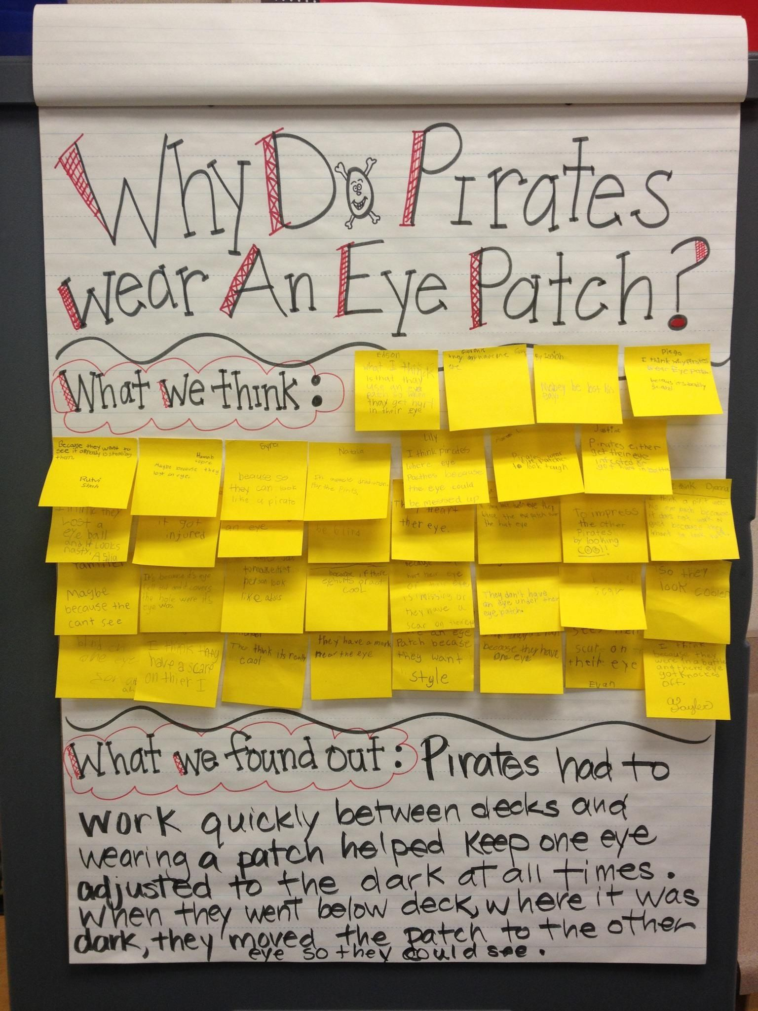 I copied this from Pinterest, of course! My students highly enjoyed this activit…
