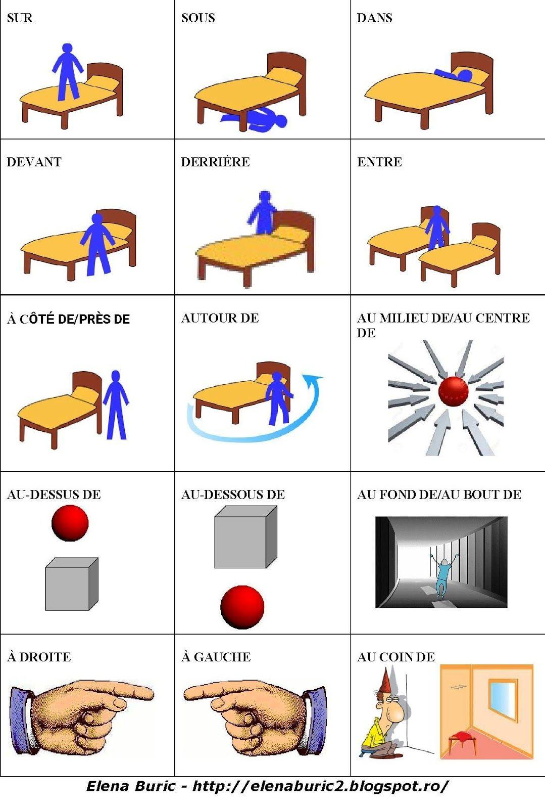 Revisez Les Prepositions De Lieu Ici 1 Image Interactive