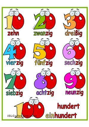 Lernposterfür die Zehner-Zahlenev. auf A3 kopieren(im Entwurfsdruck ...