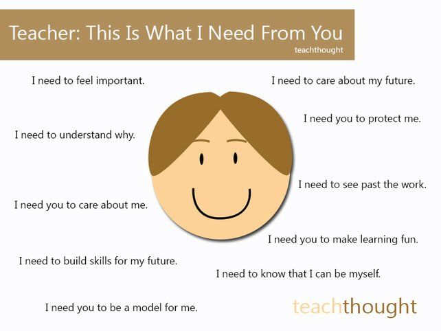 "Knol Infos on Twitter: ""#Teachers: This Is What I Need From You 