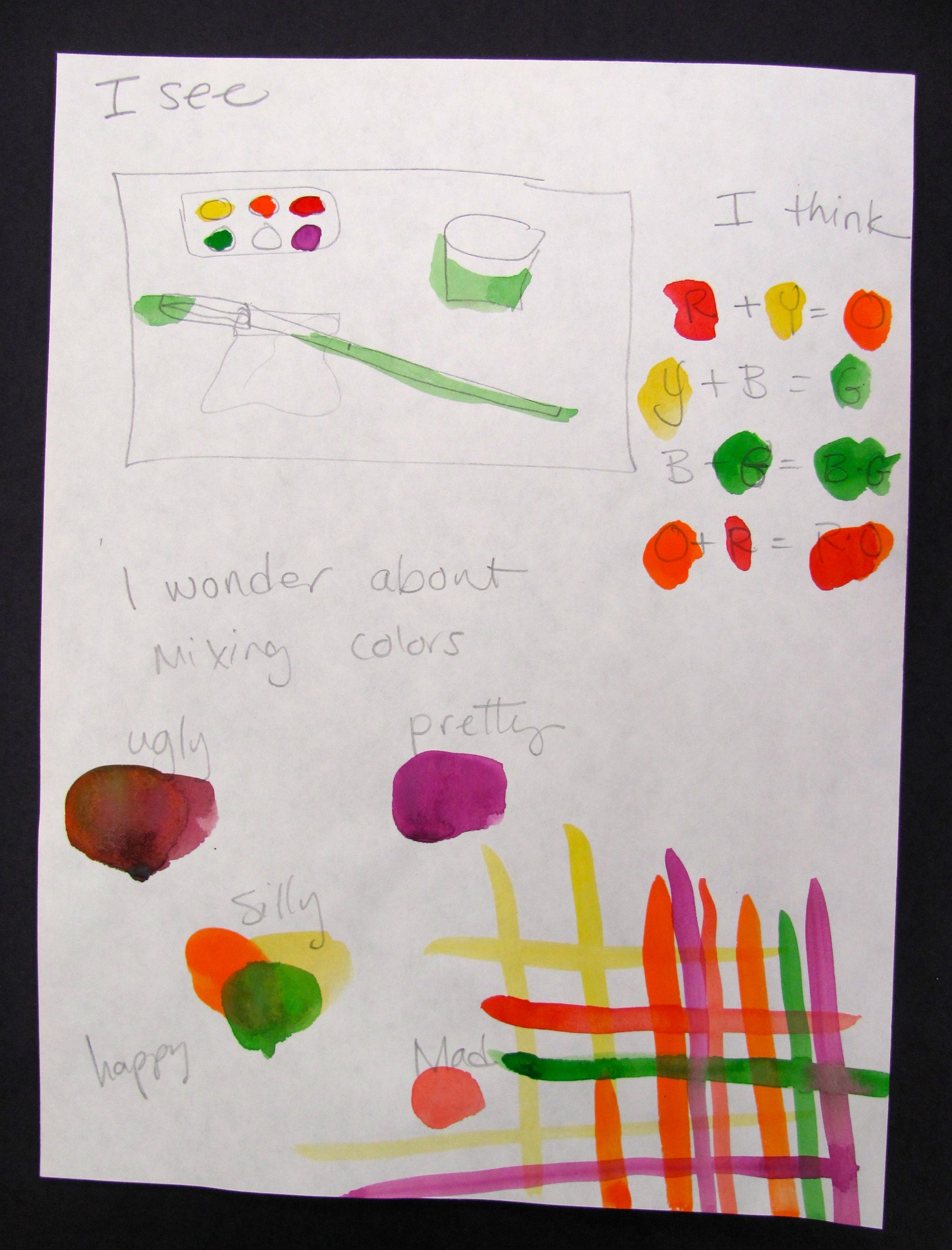 See Think Wonder Routine Adapted For Color Mixing With