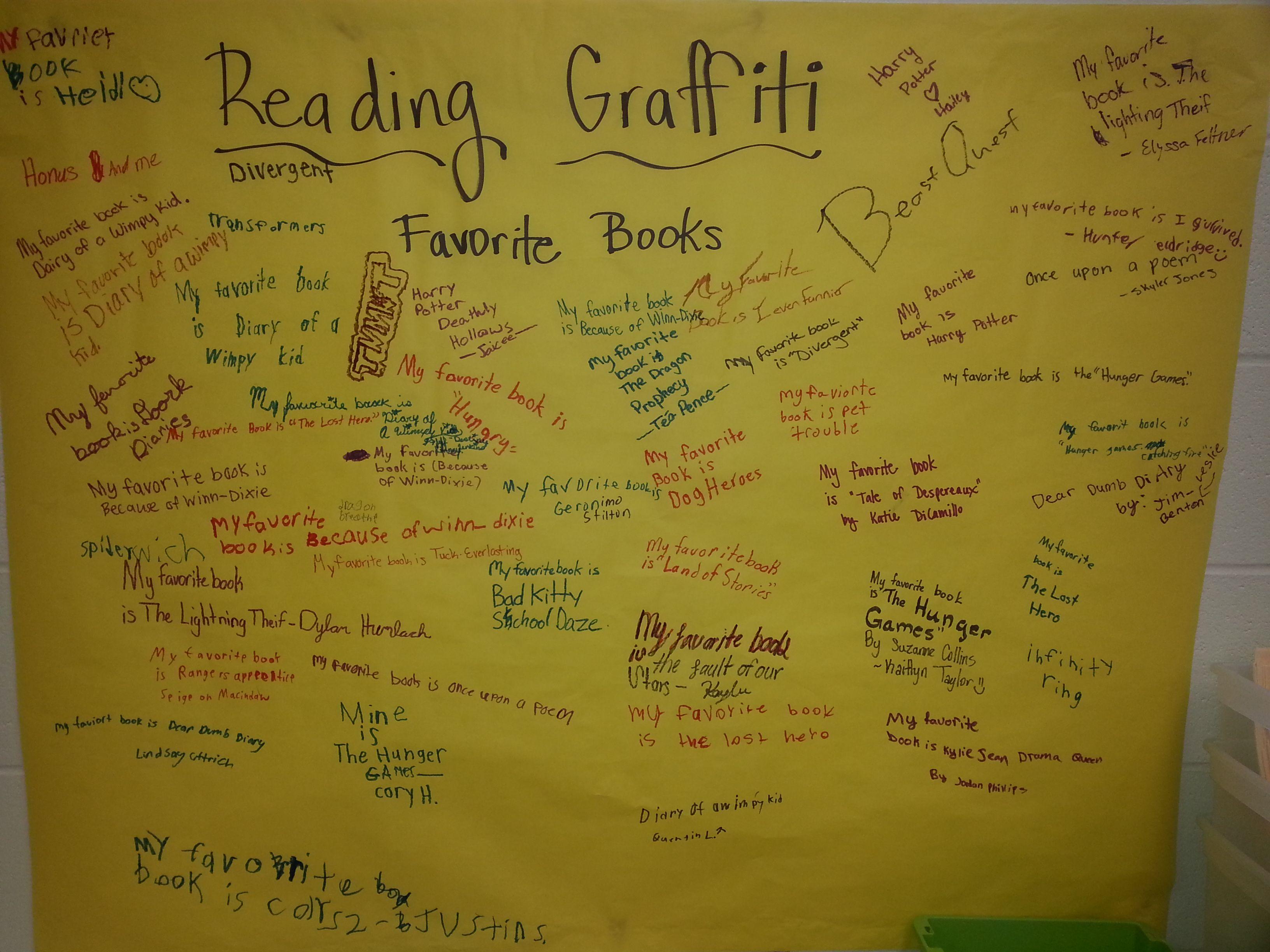 Graffiti wall activity - Reading Graffiti Wall
