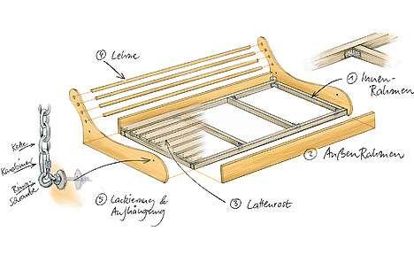 Hollywood Schaukel * repurpose the swing structure * Skizze mit Arbeitsschritten