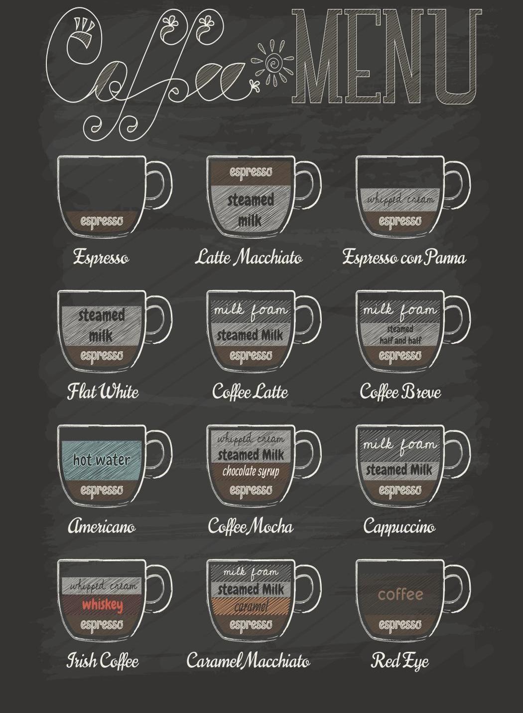Yummy Vol 22 Cafe Culture Coffee shop menu, Coffee shop