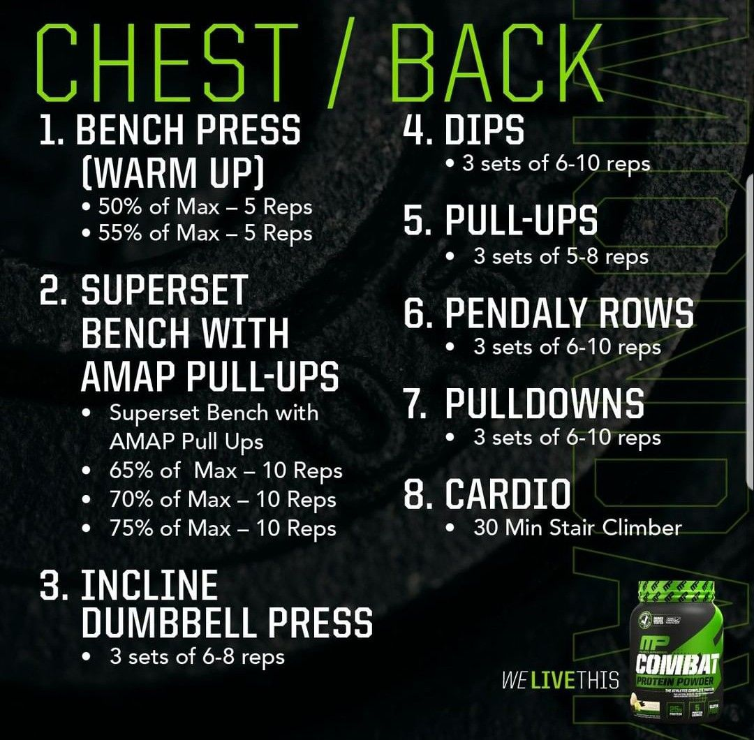 Pin By Syracuseeee On Workouts