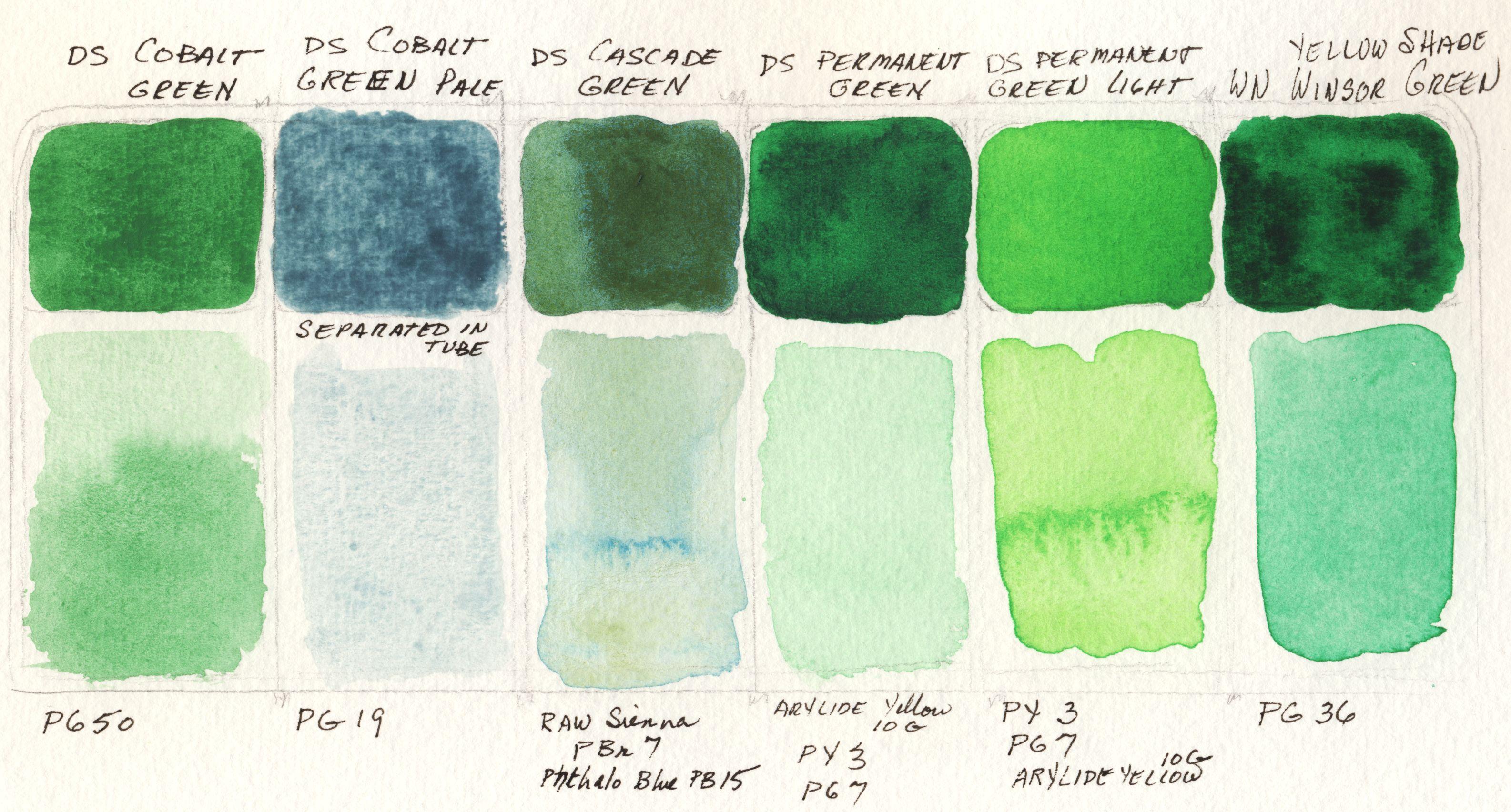 Green Watercolor Effect Watercolor Clipart Gradual Change