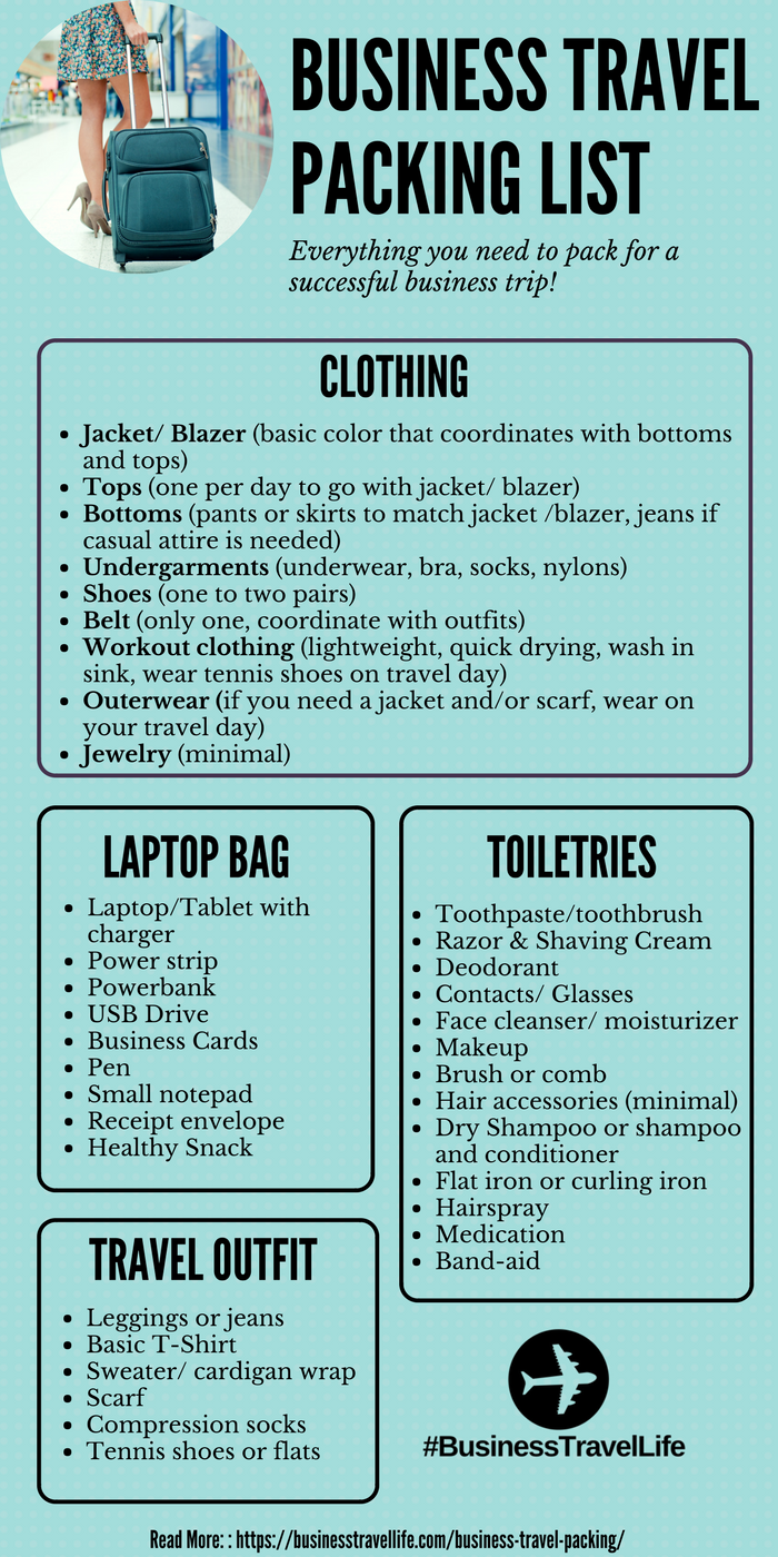Travel Packing List Business Travel Tips: Everything you need to pack for your next business trip.Business Travel Tips: Everything you need to pack for your next business trip.