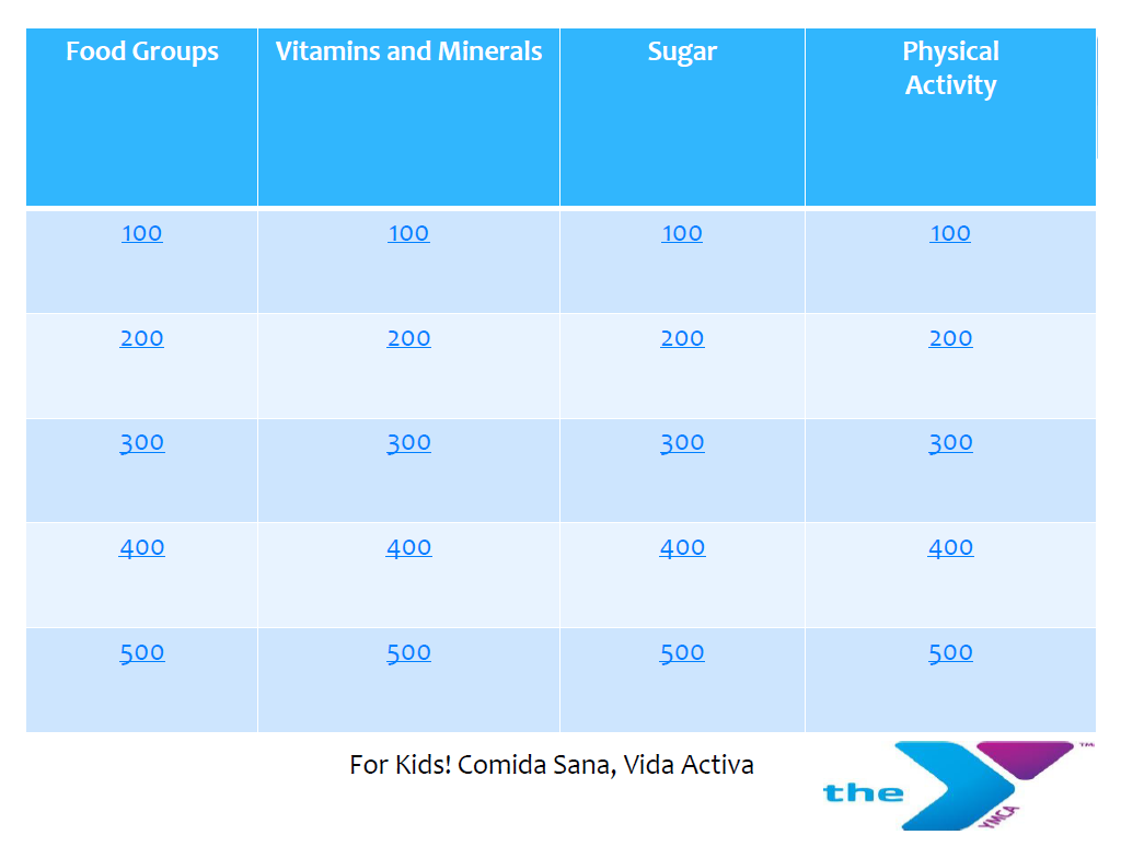 Kid S Version Of The Csva Nutrition Jeopardy Developed By