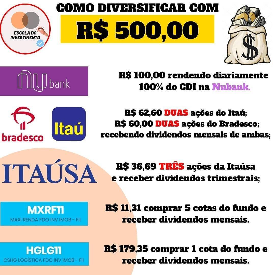 Como investir com apenas 500 reais?