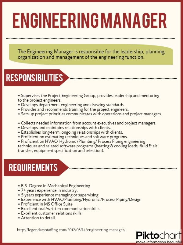 Engineering Manager  It  Engineering Jobs