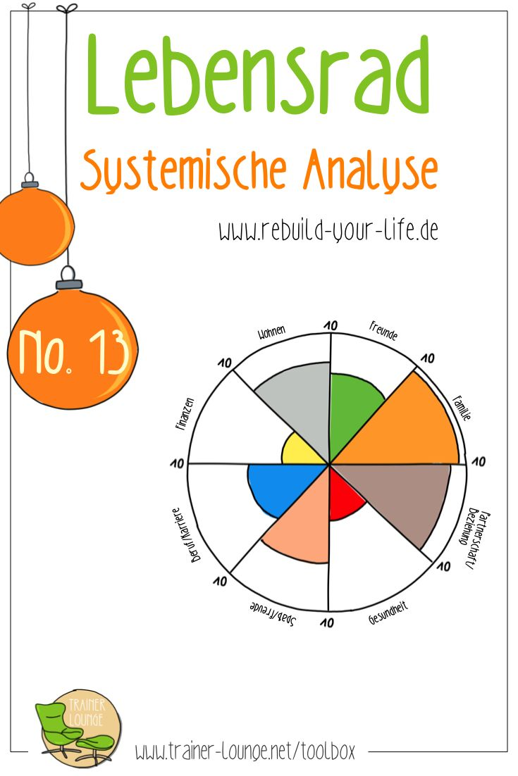 Das Lebensrad Ein systemisches Analyse-Tool. Unser Türchen No. 13 ...