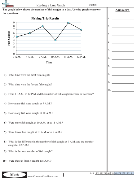 Line Graph Worksheets Line Graphs Reading Graphs Line Graph Worksheets
