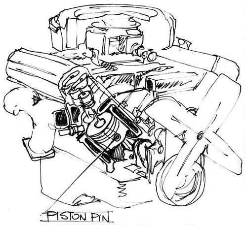 A Rough Sketch Illustration Of A V8 Engine And Where A Piston Pin