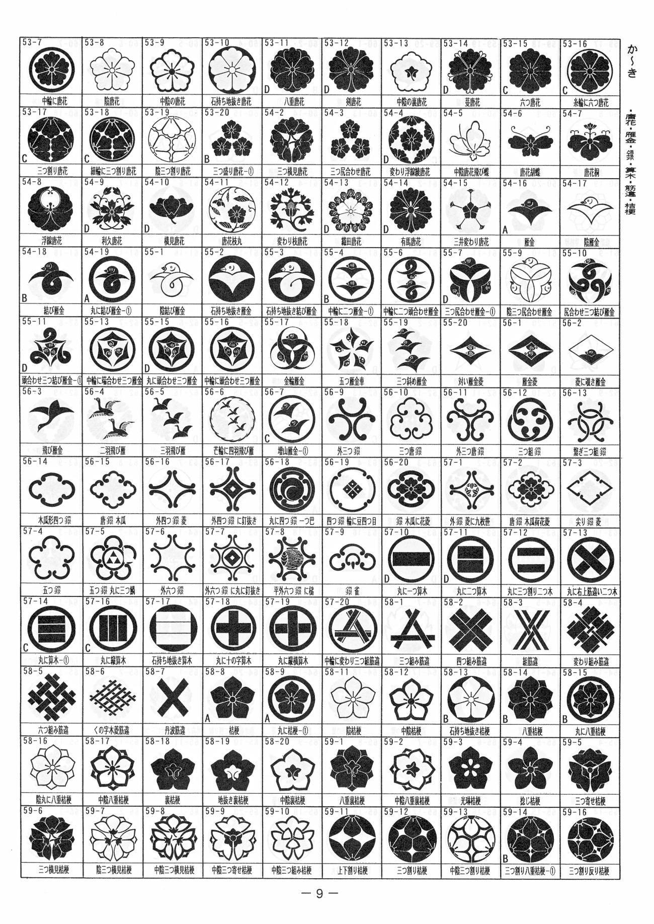我が家の家紋 3720種類 p9 か き 唐花 雁金 鐶 算木