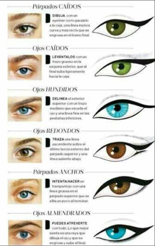 Delineado para cada tipo de ojos
