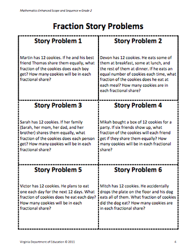 Here S A Lesson On Modeling And Solving Fraction Story Problems Fraction Word Problems Problem Solving Mathematics Fraction Problem Solving