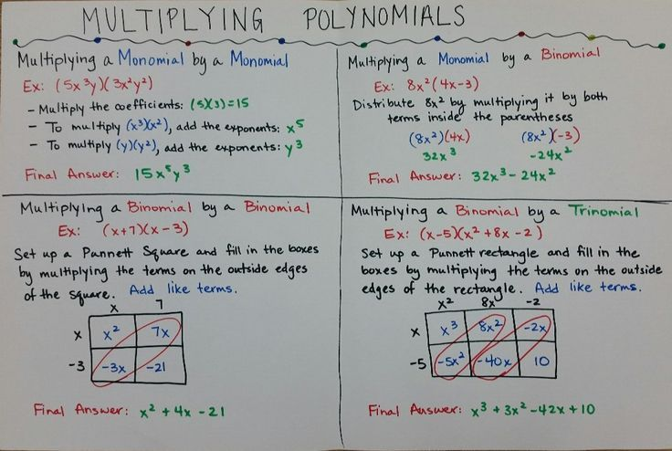 Multiplying Polynomials Project Multiplying Polynomials Polynomials Polynomials Project