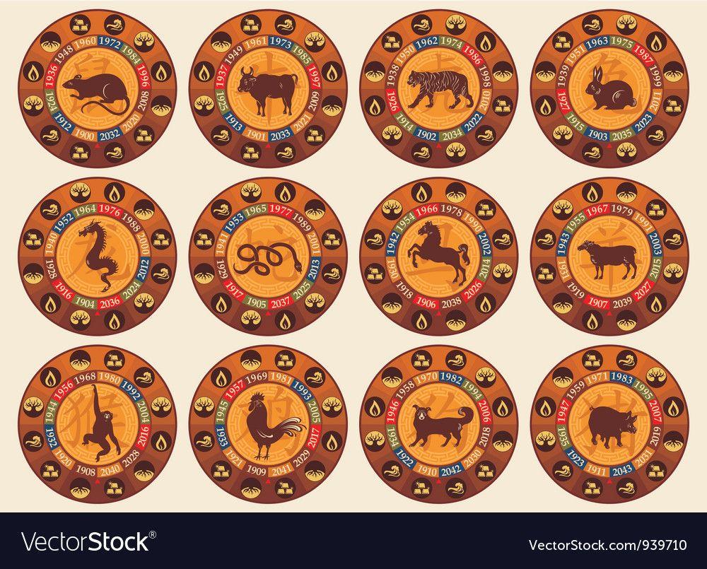 Chinese Zodiac Set Royalty Free Vector Image - VectorStock