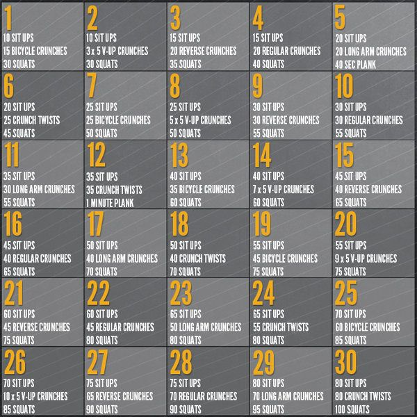 17 Best images about Fitness challenges on Pinterest | Workout ...