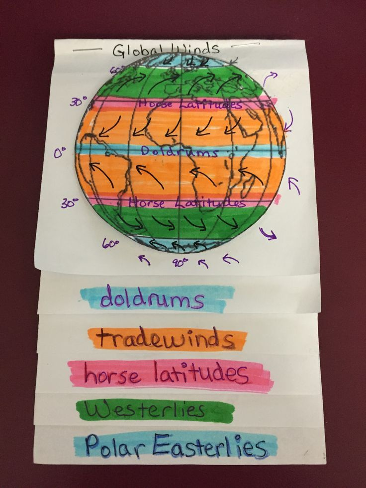 Global Wind Patterns and Convection Earth Science – Global Wind Patterns Worksheet