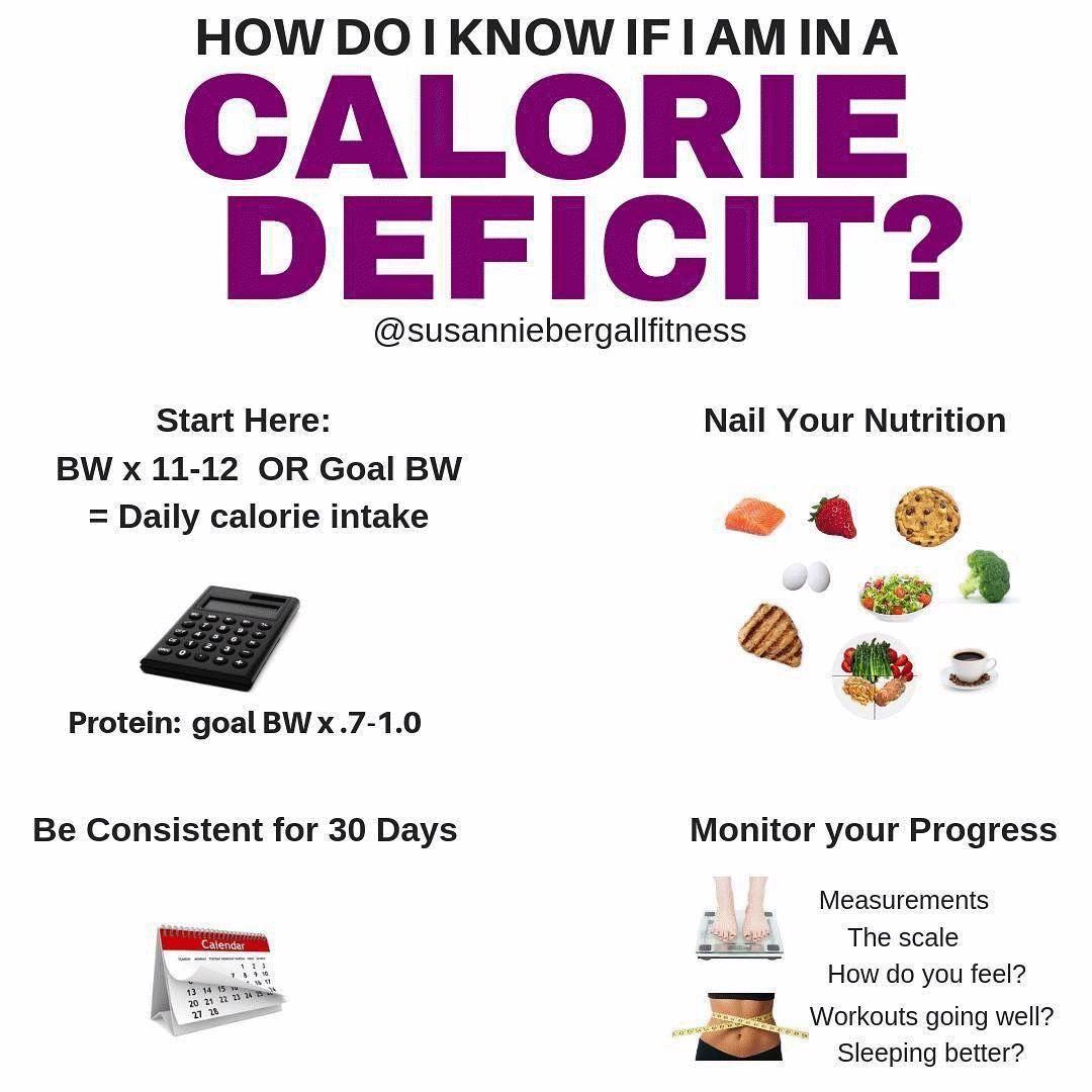 mit vielen kalorien abnehmen