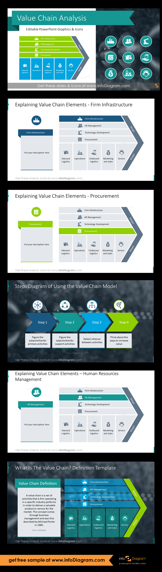 23 Value Chain Model Presentation Diagrams Ppt Template For Business Management Analysis Presentation Deck Powerpoint Design Business Flow Chart