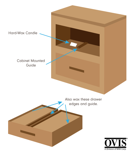 Sticky Drawer How To Lubricate Metal Or Wood Drawer Slides Wood Drawer Slides Drawer Slides Wood Drawers